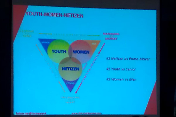 Key factors of the future: Youth-Women-Netizen